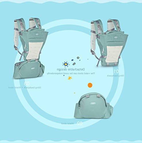 Ergonomic Hipseat Facing Detachable for