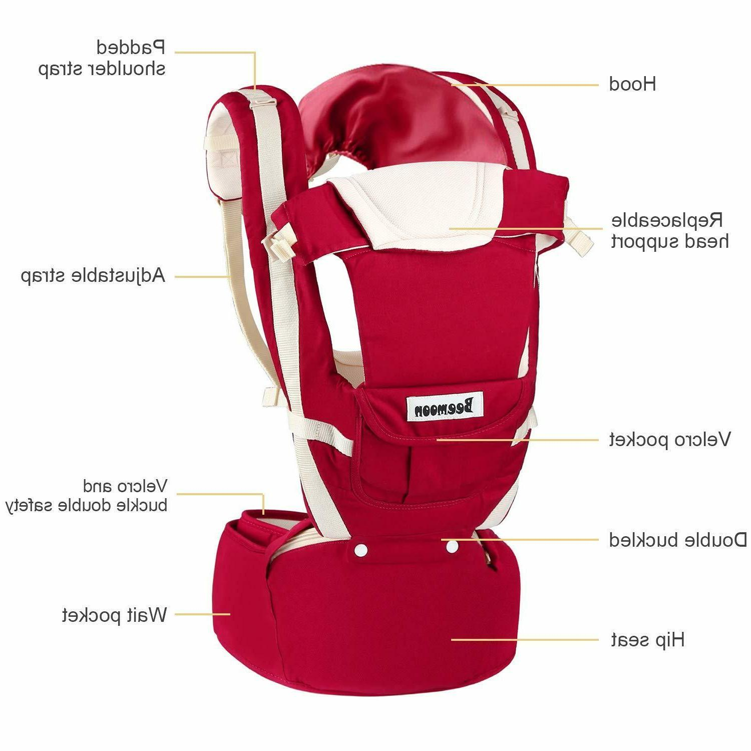 Beemoon Baby Ergonomic Backpack Seat Soft Carrier