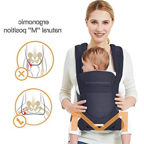 Infant Wrap Backpack Back, Cotton, Mesh,